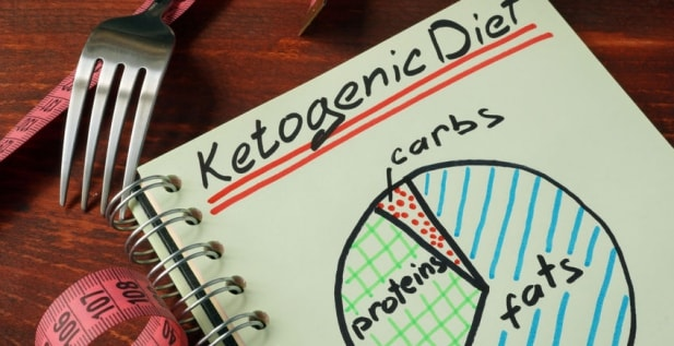 Can You Build Muscle on a Ketogenic Diet?