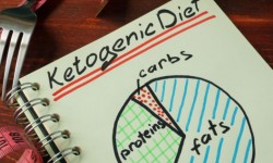 What 20 Studies Say About Building Muscle on A Ketogenic Diet